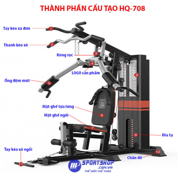 Thành phần cấu tạo giàn tạ đa năng HQ-708