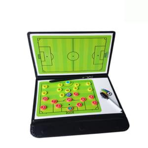 Bảng sơ đồ chiến thuật bóng đá quân nhựa