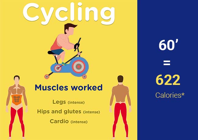 Giảm cân với xe đạp thể dục
